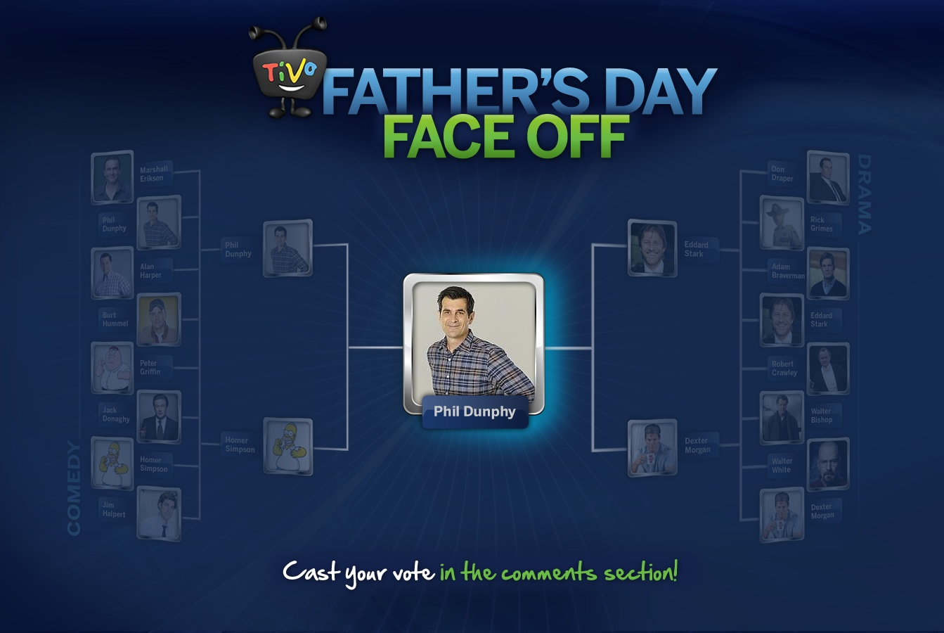 Father's Day Face-Off Winner!