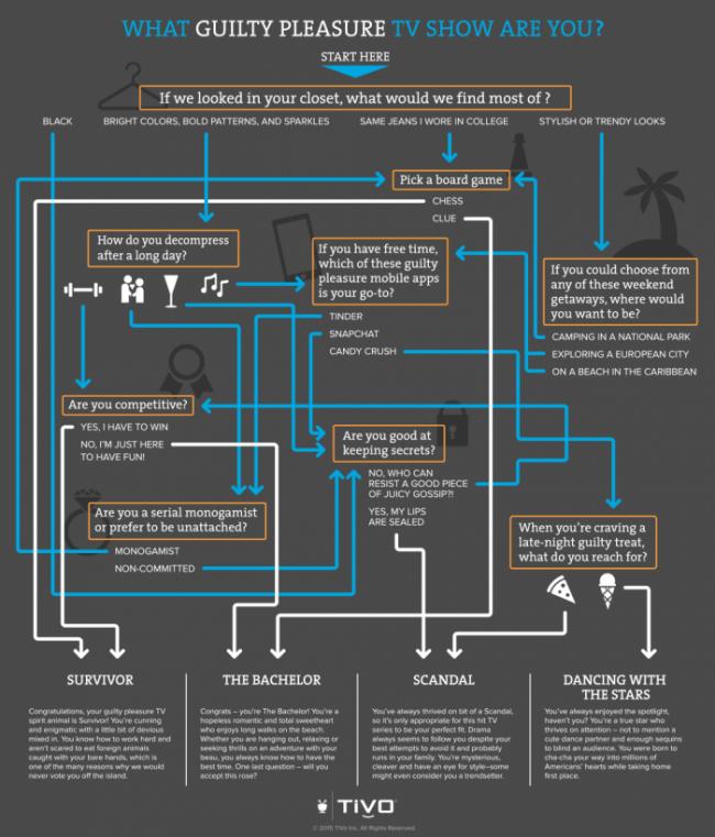 Zeno_Tivo_Infographics_Final 8.11