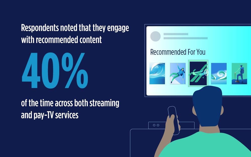 Q1 2020 Video Trends: Recommendations