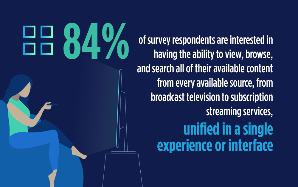 Q1 2020 Video Trends Report: Unified Experiences