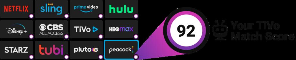 TiVo Match Score on TiVo Stream